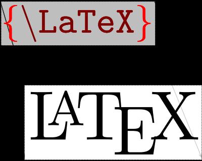 آموزش لتکس - LaTeX
