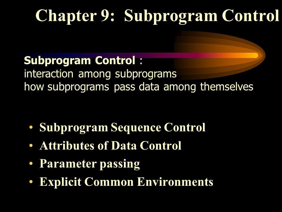 آزمون نهم طراحی و پیاده سازی زبانهای برنامهسازی- کنترل زير برنامه (1)